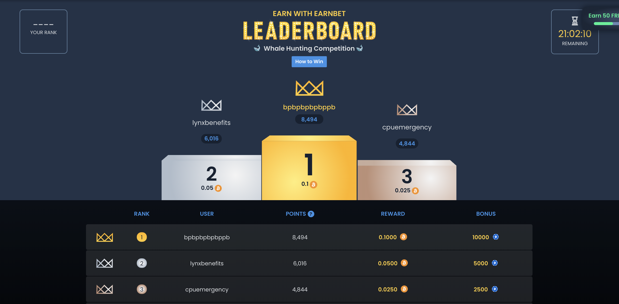 EarnBet Leaderboard