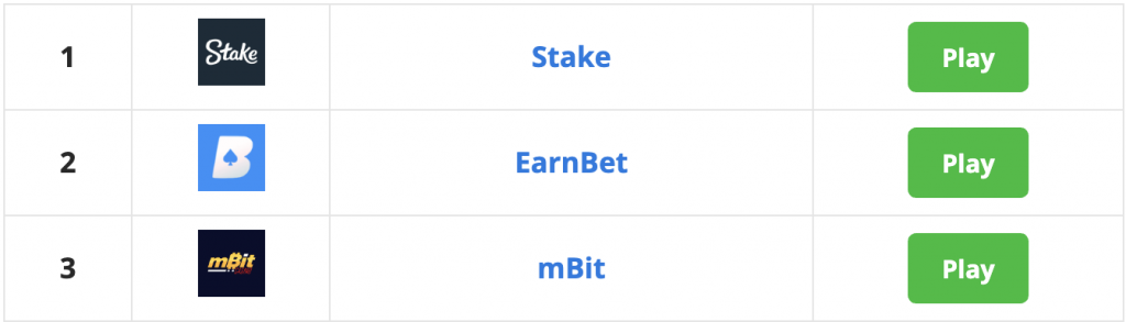 EarnBet ranking